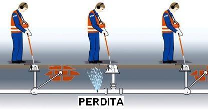 Collaudo condotte e impianti prove di tenuta condotte e - Tubazioni gas metano interrate ...